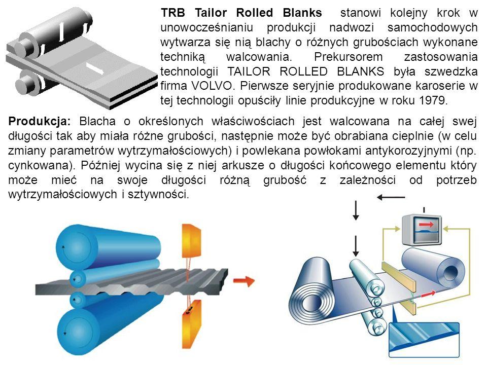 TRB Tailor Rolled Blanks stanowi kolejny krok w unowocześnianiu produkcji nadwozi samochodowych wytwarza się nią blachy o różnych grubościach wykonane techniką walcowania. Prekursorem zastosowania technologii TAILOR ROLLED BLANKS była szwedzka firma VOLVO. Pierwsze seryjnie produkowane karoserie w tej technologii opuściły linie produkcyjne w roku 1979.