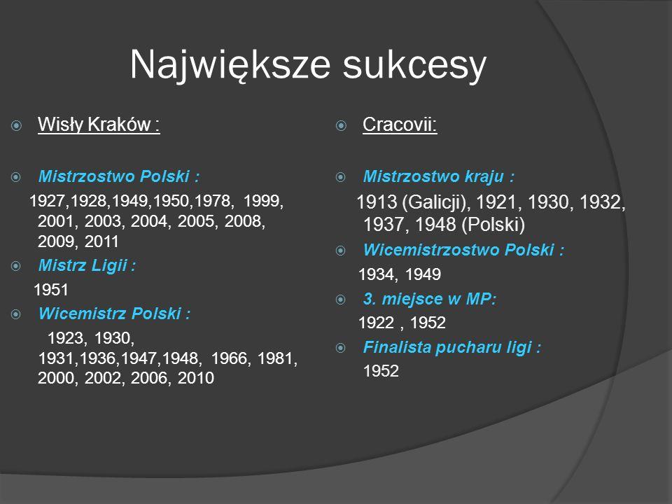 Największe sukcesy Wisły Kraków : Cracovii: