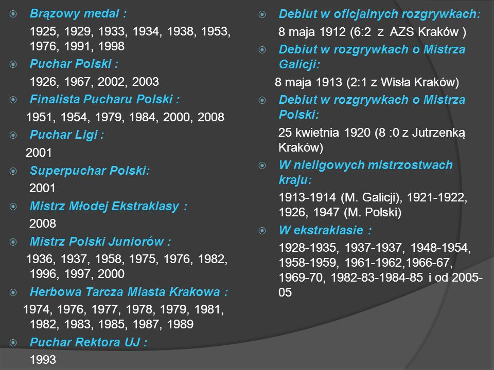 Brązowy medal : 1925, 1929, 1933, 1934, 1938, 1953, 1976, 1991, 1998. Puchar Polski : 1926, 1967, 2002, 2003.