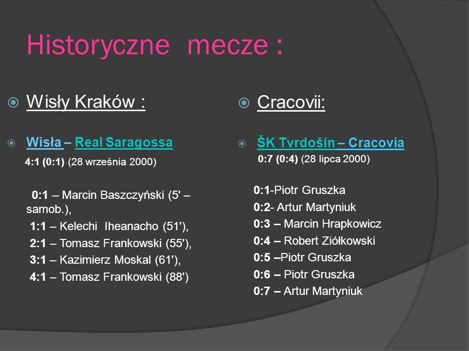 Historyczne mecze : Wisły Kraków : Cracovii: Wisła – Real Saragossa