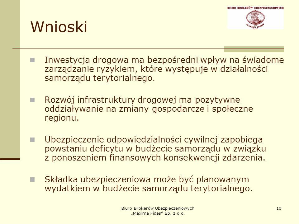 """Biuro Brokerów Ubezpieczeniowych """"Maxima Fides Sp. z o.o."""