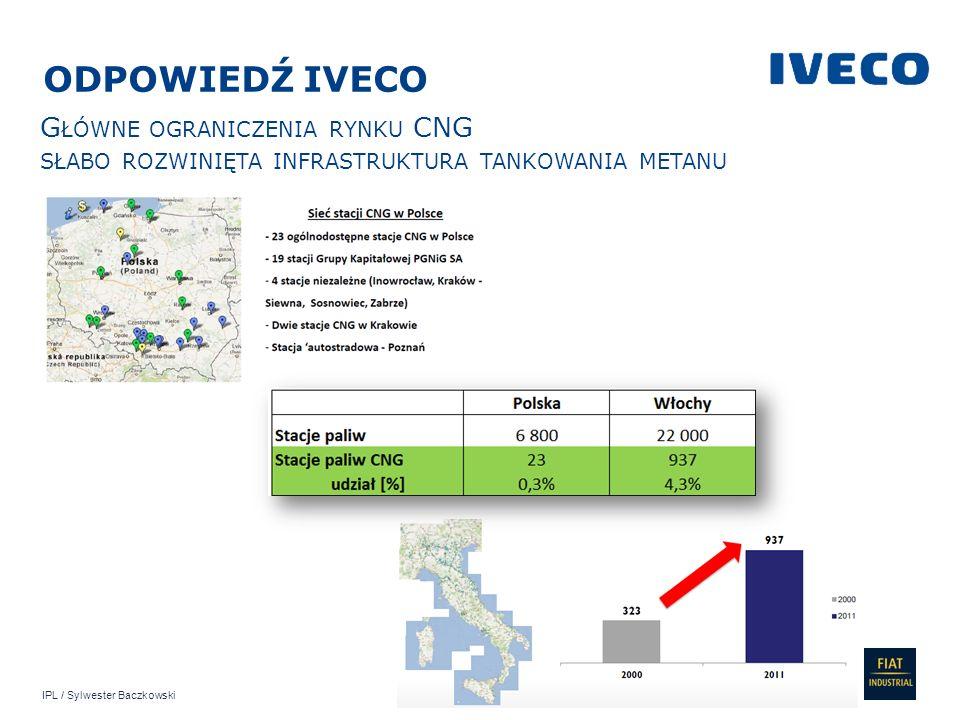 ODPOWIEDŹ IVECO Główne ograniczenia rynku CNG