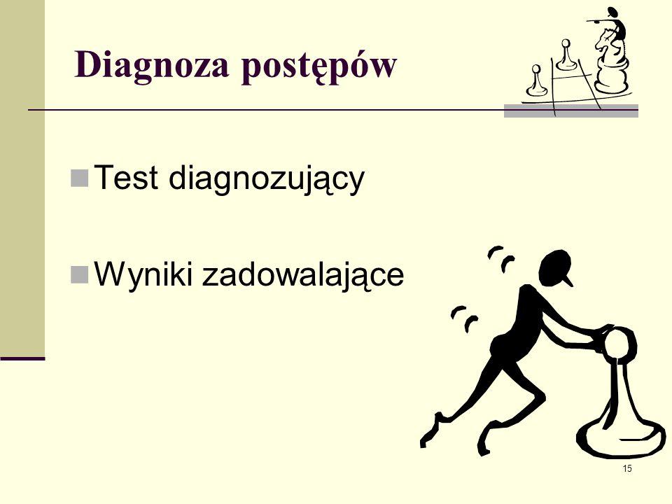 Diagnoza postępów Test diagnozujący Wyniki zadowalające