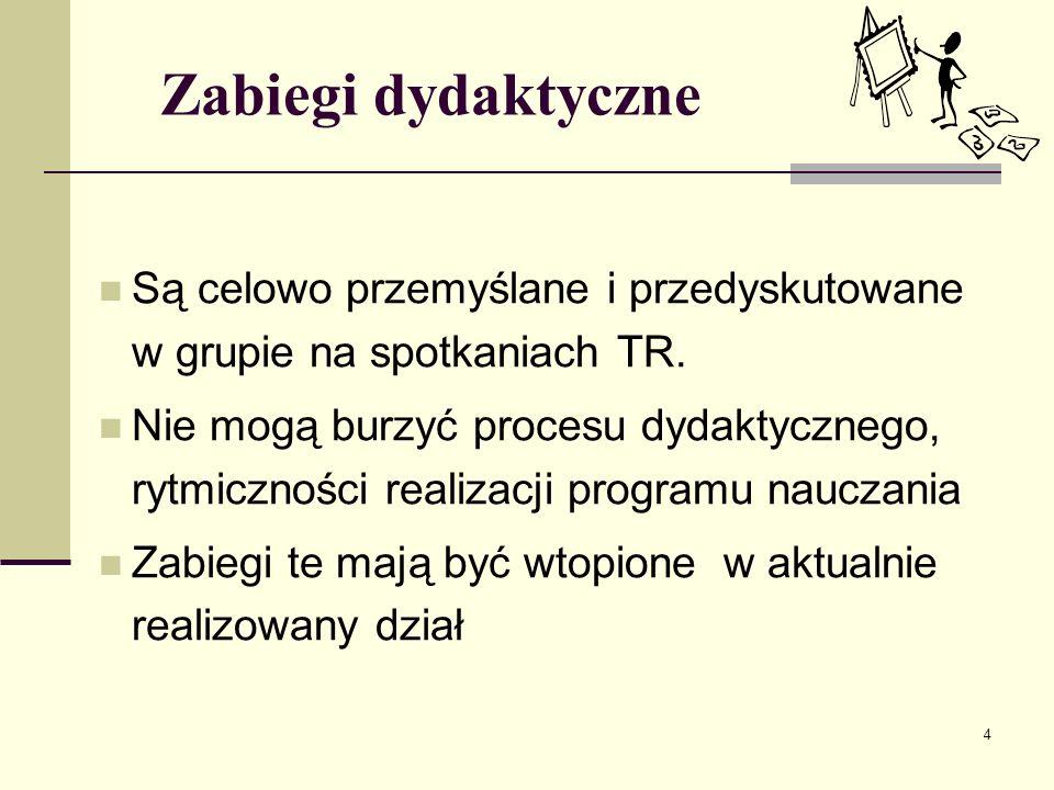Zabiegi dydaktyczneSą celowo przemyślane i przedyskutowane w grupie na spotkaniach TR.