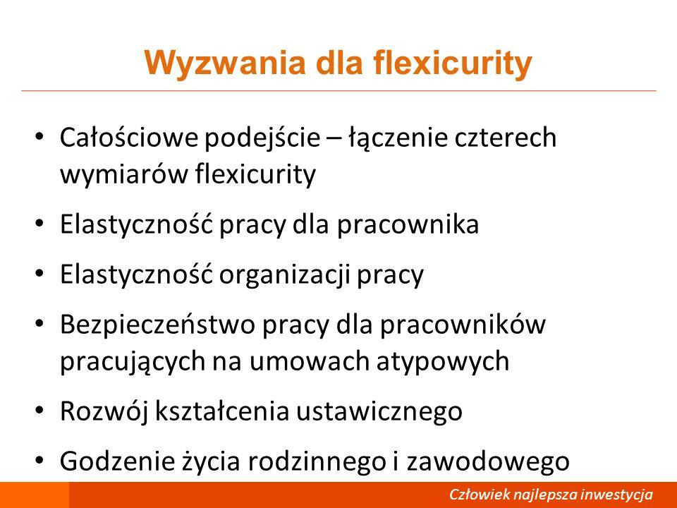 Wyzwania dla flexicurity