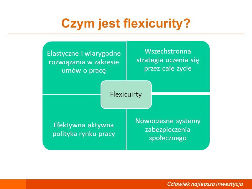 Czym jest flexicurity Człowiek najlepsza inwestycja