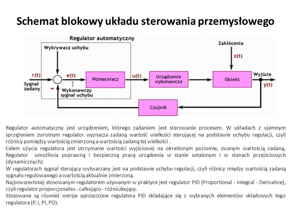 Schemat blokowy układu sterowania przemysłowego