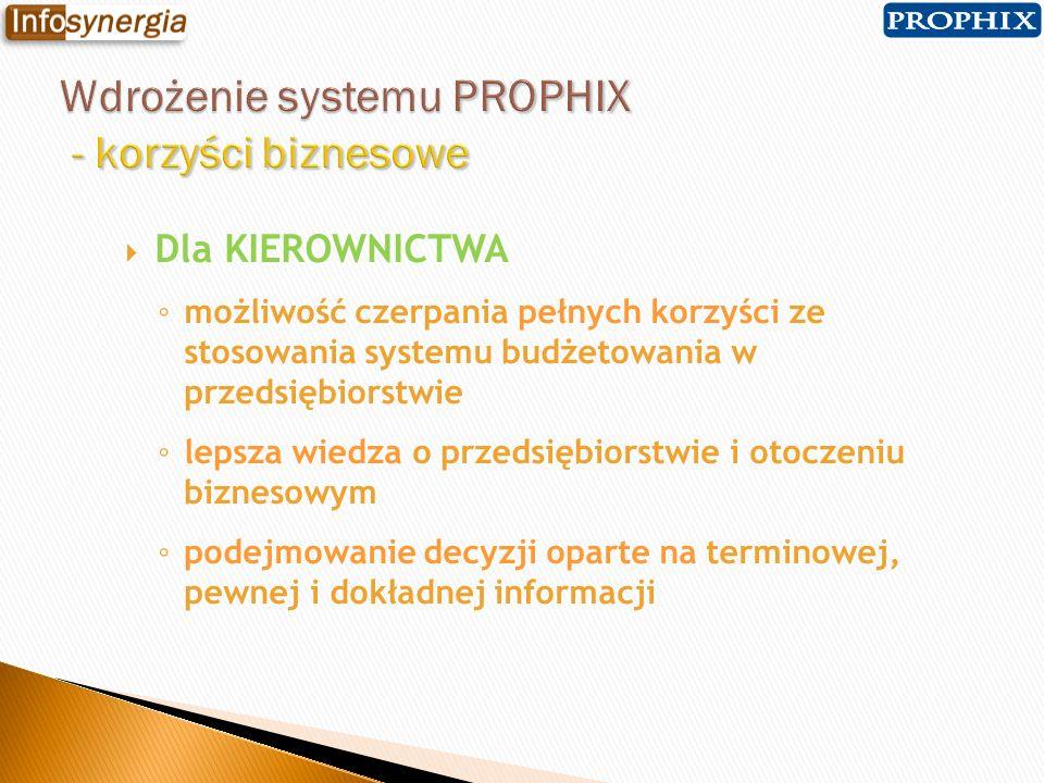 Wdrożenie systemu PROPHIX - korzyści biznesowe