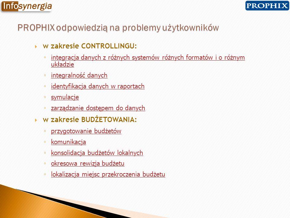 PROPHIX odpowiedzią na problemy użytkowników