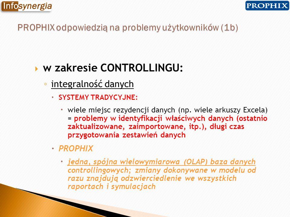 PROPHIX odpowiedzią na problemy użytkowników (1b)