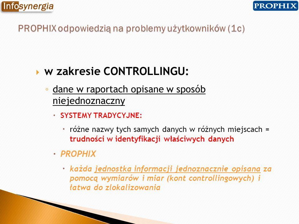 PROPHIX odpowiedzią na problemy użytkowników (1c)