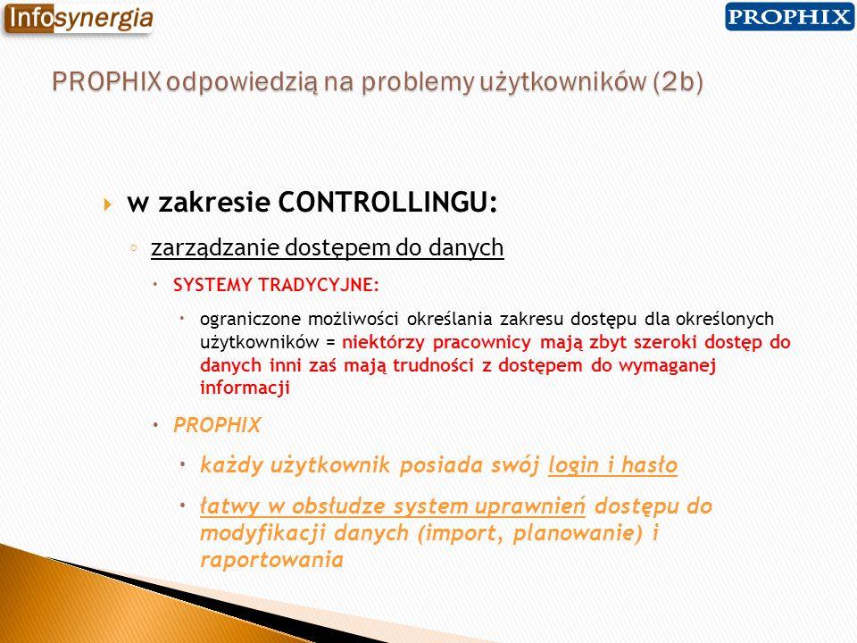 PROPHIX odpowiedzią na problemy użytkowników (2b)