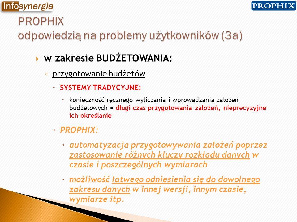 PROPHIX odpowiedzią na problemy użytkowników (3a)