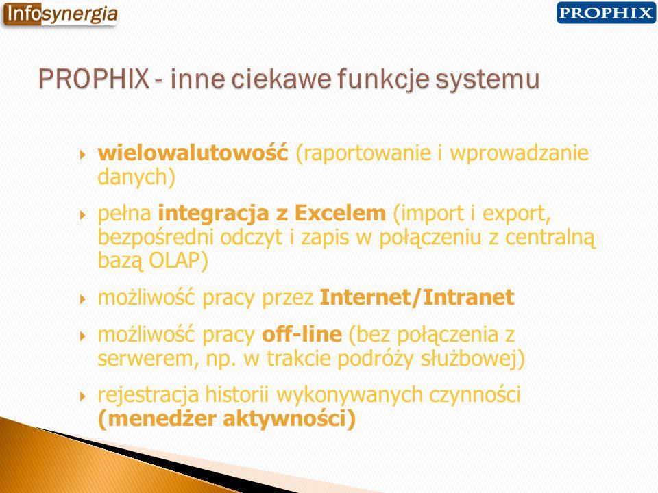 PROPHIX - inne ciekawe funkcje systemu