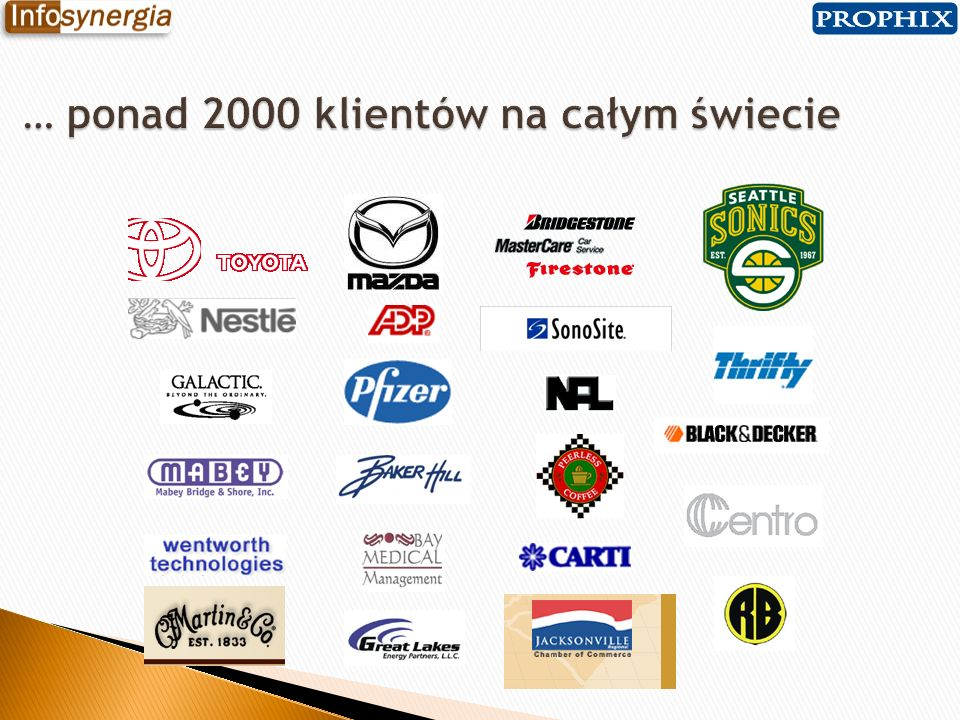 … ponad 2000 klientów na całym świecie