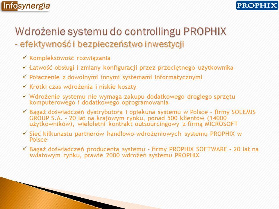 Wdrożenie systemu do controllingu PROPHIX - efektywność i bezpieczeństwo inwestycji