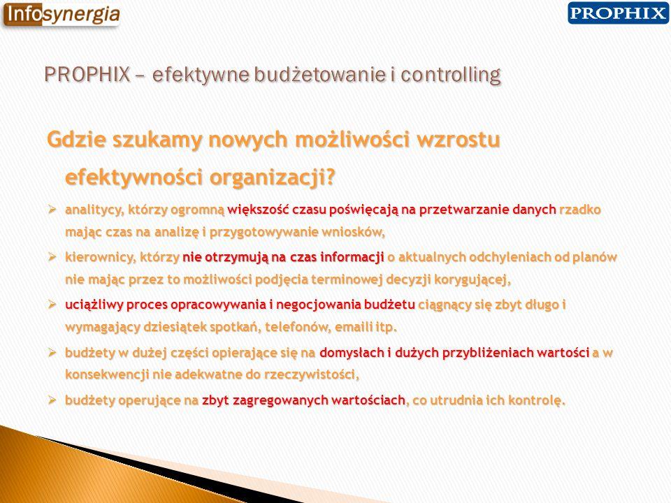 PROPHIX – efektywne budżetowanie i controlling