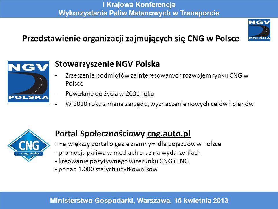 Przedstawienie organizacji zajmujących się CNG w Polsce