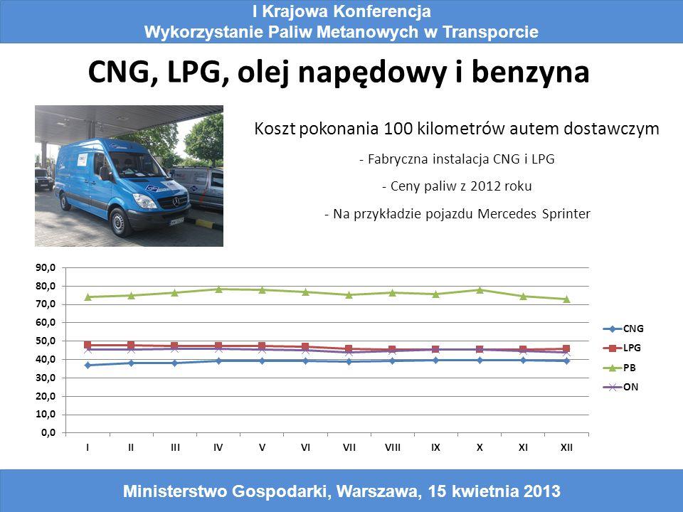 CNG, LPG, olej napędowy i benzyna