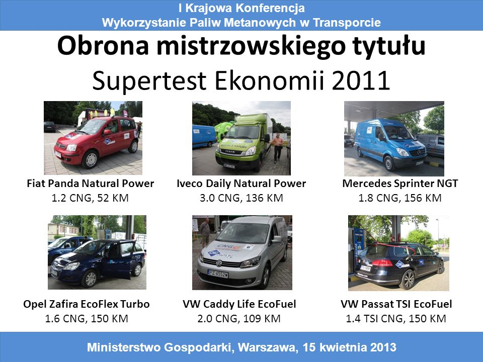 Obrona mistrzowskiego tytułu Supertest Ekonomii 2011