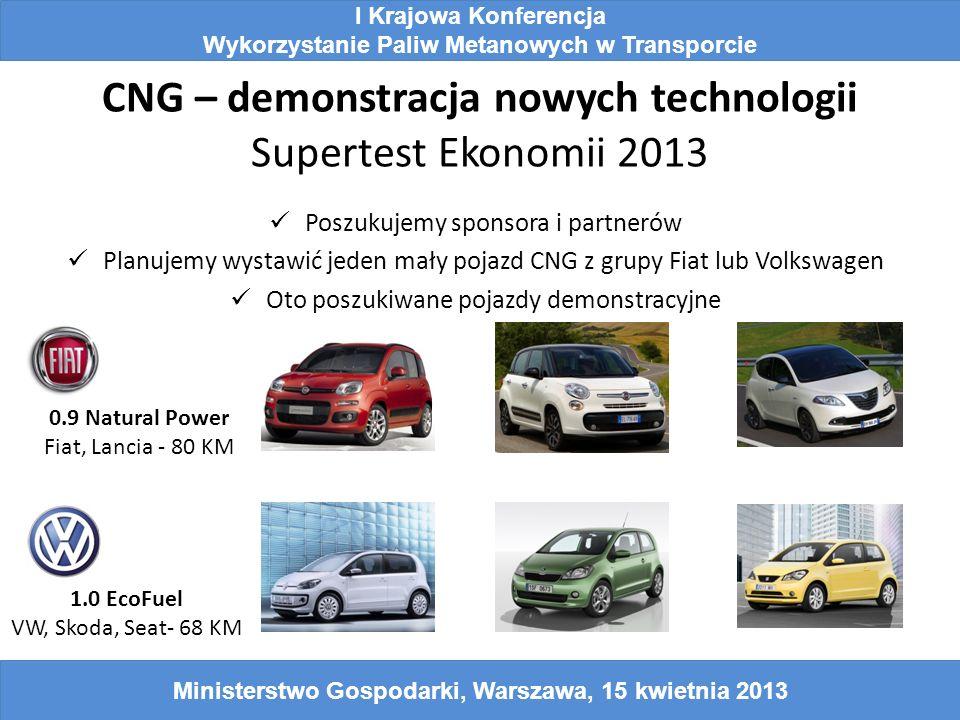 CNG – demonstracja nowych technologii Supertest Ekonomii 2013