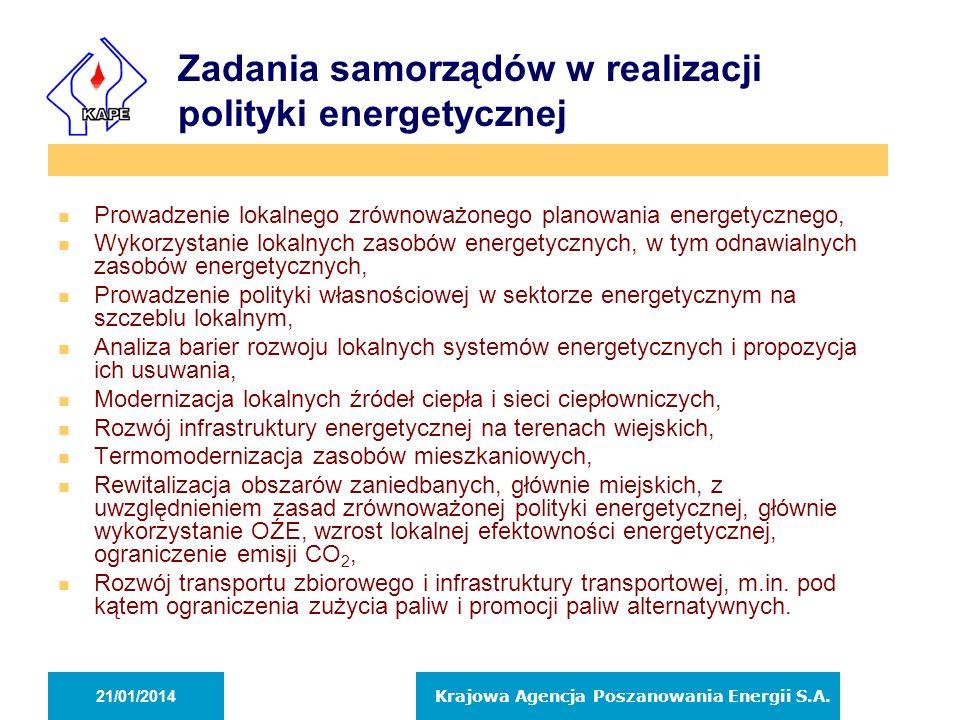 Zadania samorządów w realizacji polityki energetycznej