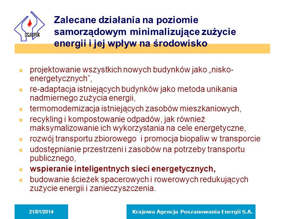 Zalecane działania na poziomie samorządowym minimalizujące zużycie energii i jej wpływ na środowisko