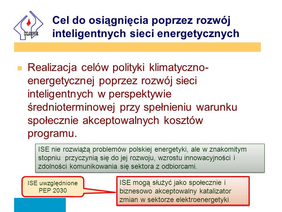 Cel do osiągnięcia poprzez rozwój inteligentnych sieci energetycznych