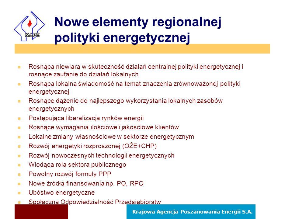 Nowe elementy regionalnej polityki energetycznej
