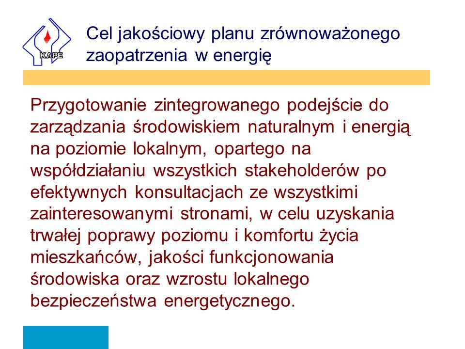 Cel jakościowy planu zrównoważonego zaopatrzenia w energię