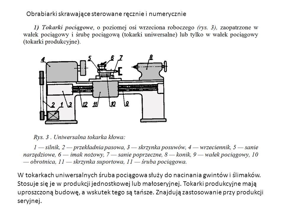 Obrabiarki skrawające sterowane ręcznie i numerycznie