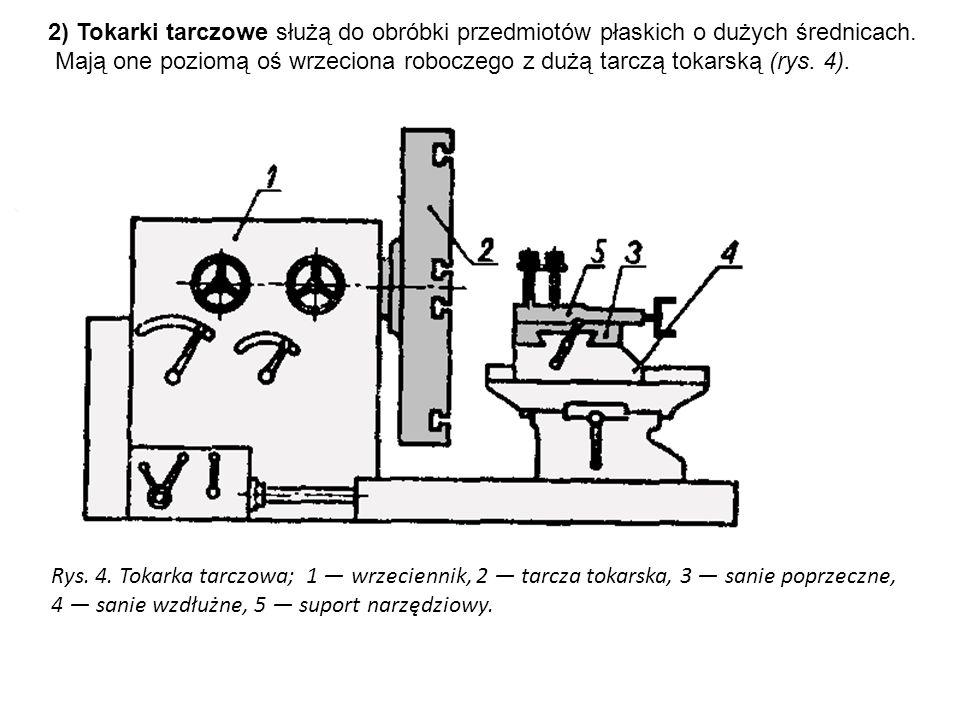 2) Tokarki tarczowe służą do obróbki przedmiotów płaskich o dużych średnicach.