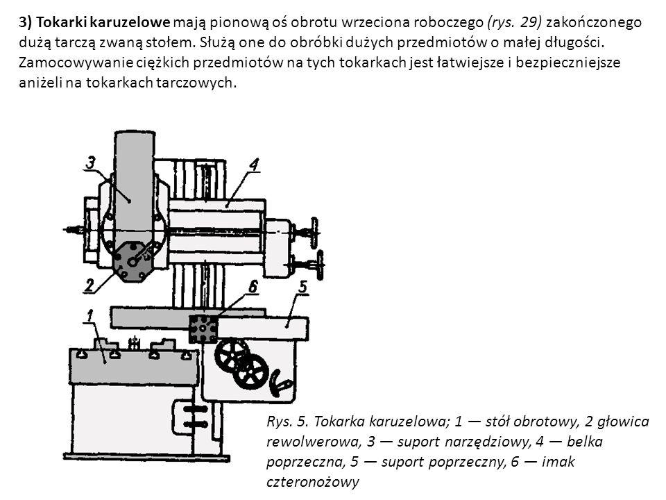 3) Tokarki karuzelowe mają pionową oś obrotu wrzeciona roboczego (rys