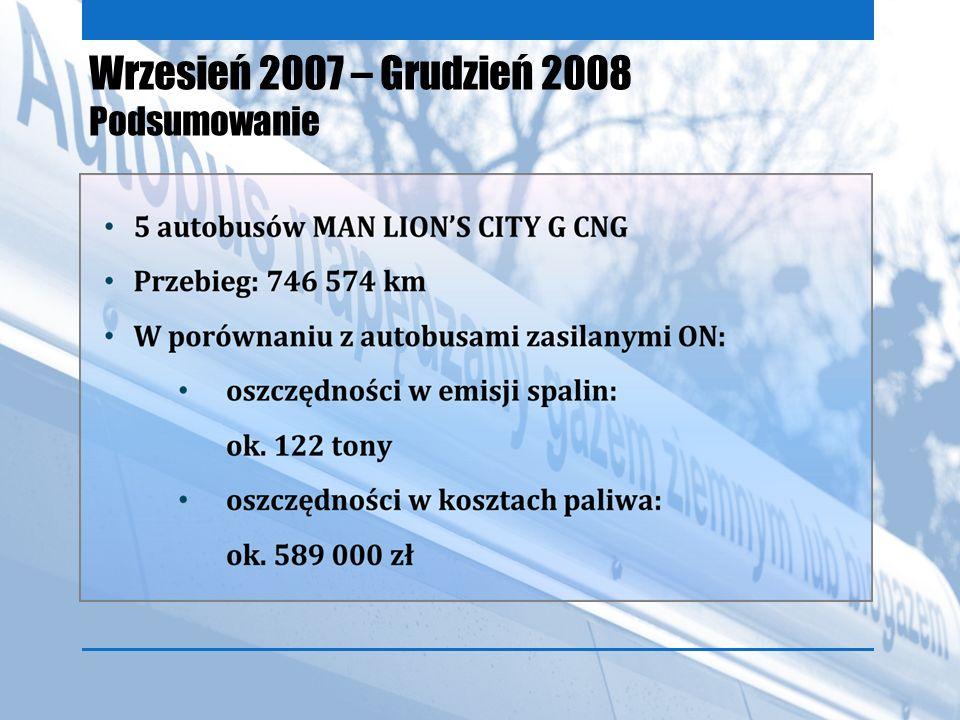 Wrzesień 2007 – Grudzień 2008 Podsumowanie