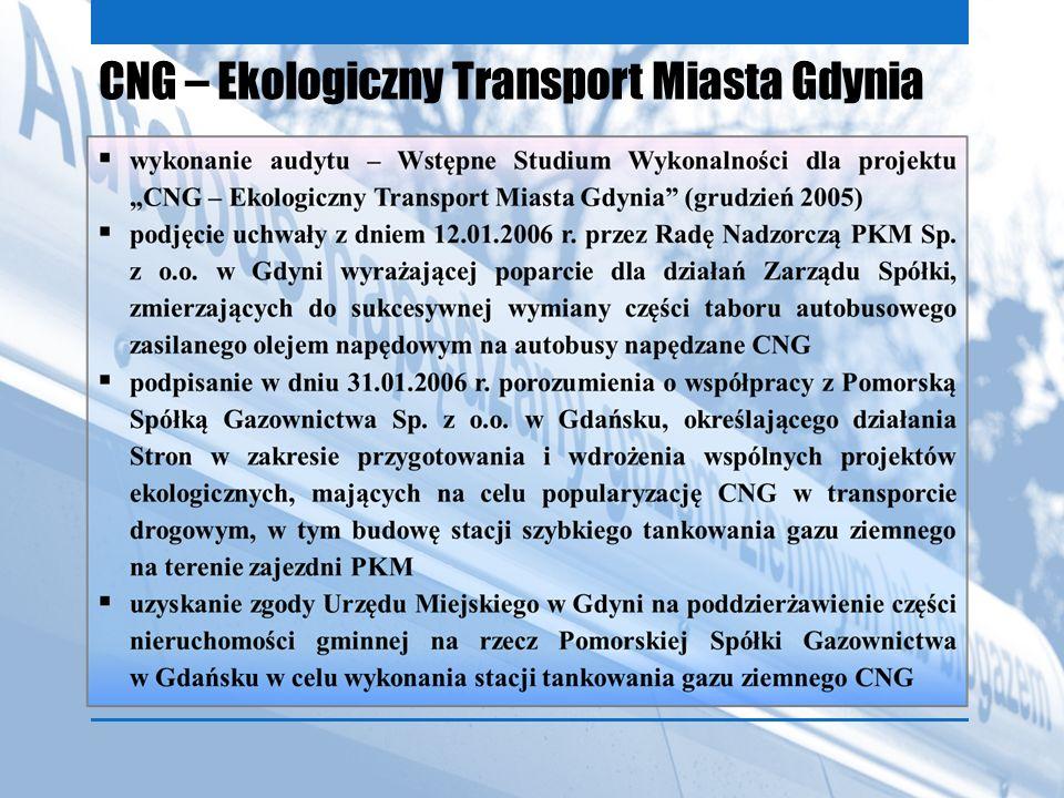CNG – Ekologiczny Transport Miasta Gdynia