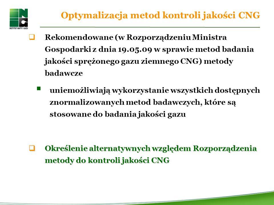 Optymalizacja metod kontroli jakości CNG