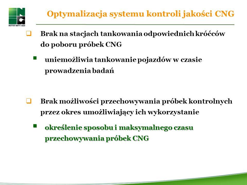 Optymalizacja systemu kontroli jakości CNG