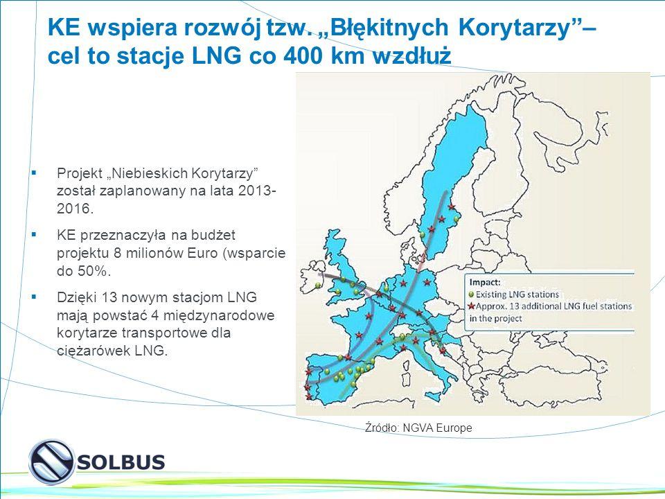 """KE wspiera rozwój tzw. """"Błękitnych Korytarzy – cel to stacje LNG co 400 km wzdłuż"""