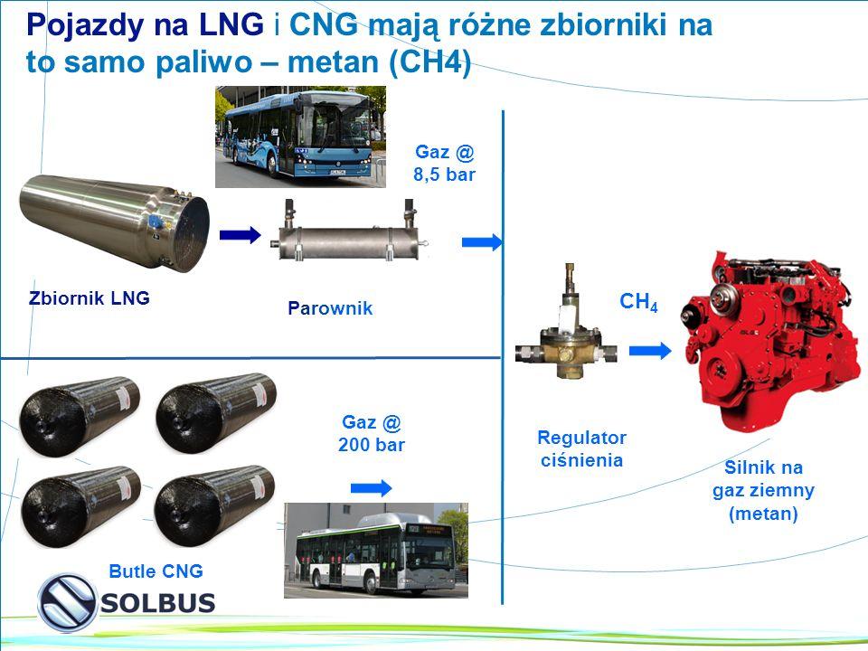 Pojazdy na LNG i CNG mają różne zbiorniki na to samo paliwo – metan (CH4)