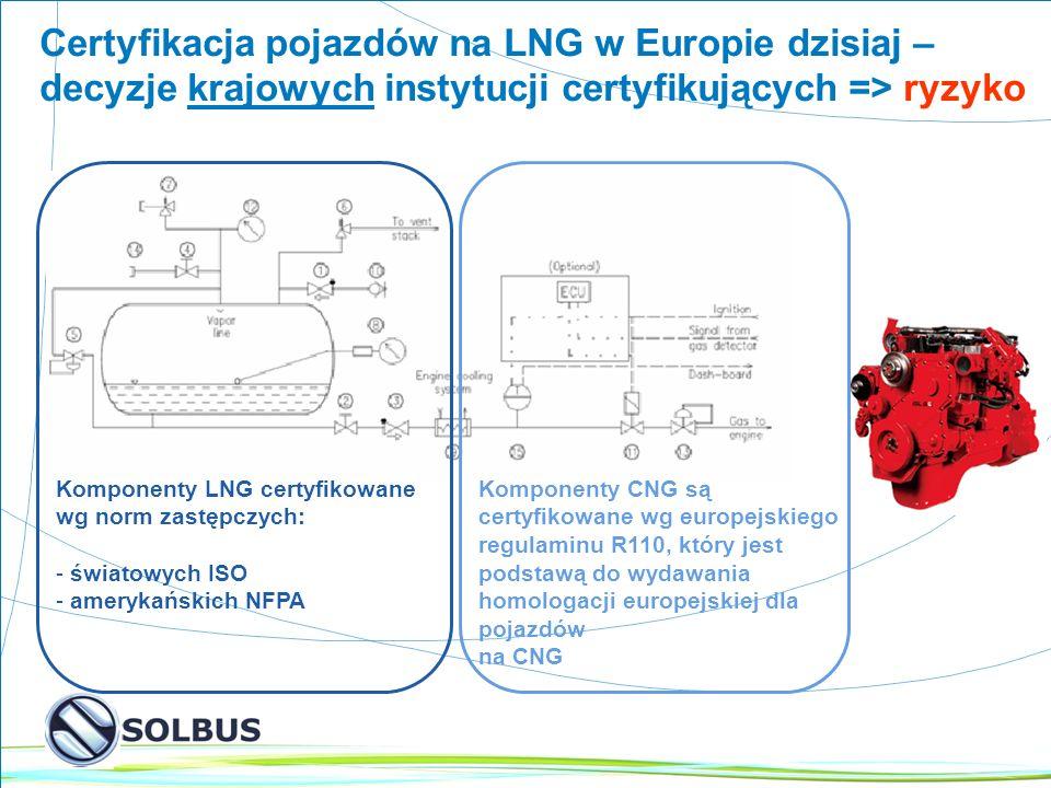 Certyfikacja pojazdów na LNG w Europie dzisiaj – decyzje krajowych instytucji certyfikujących => ryzyko