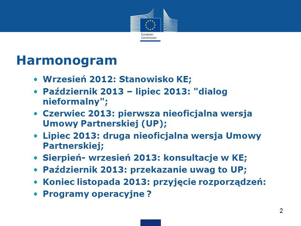 Harmonogram Wrzesień 2012: Stanowisko KE;