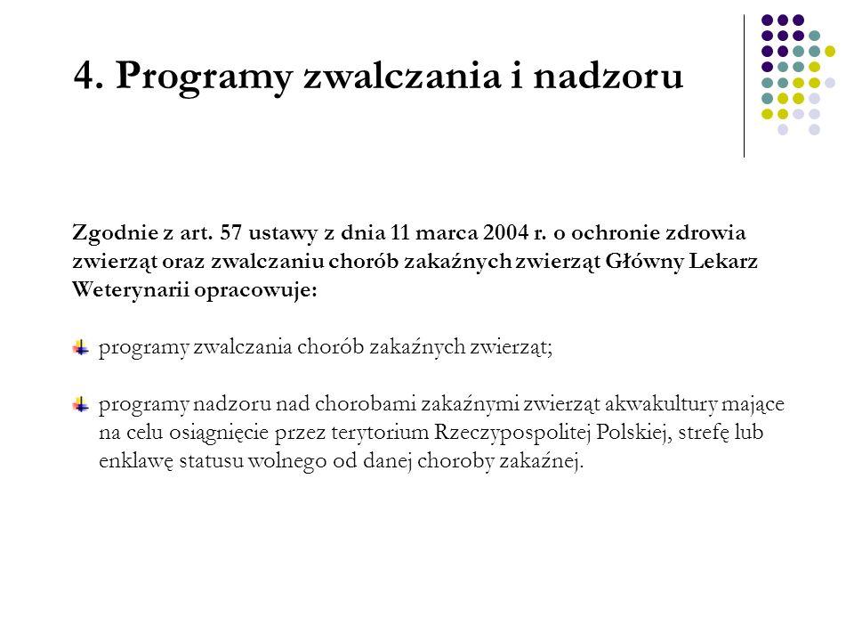4. Programy zwalczania i nadzoru