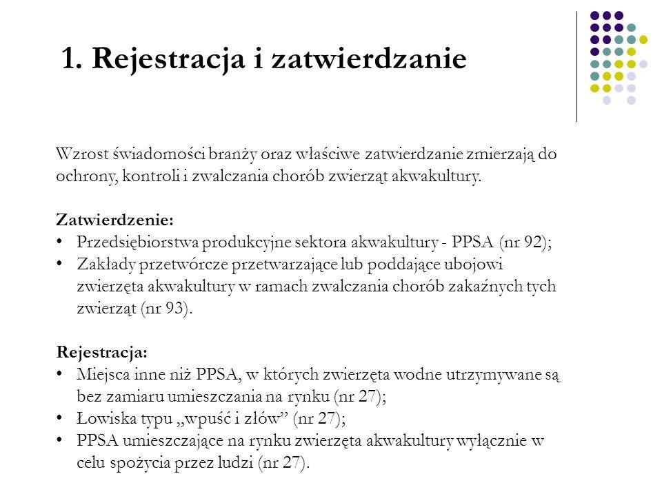 1. Rejestracja i zatwierdzanie