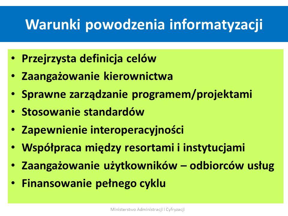 Warunki powodzenia informatyzacji