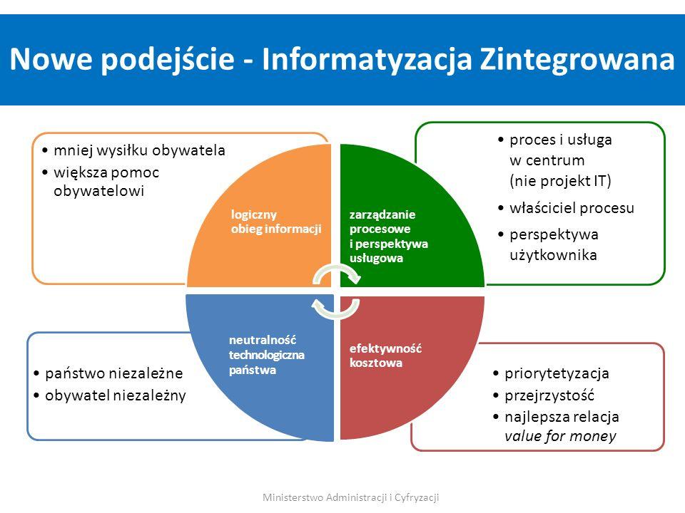 Nowe podejście - Informatyzacja Zintegrowana