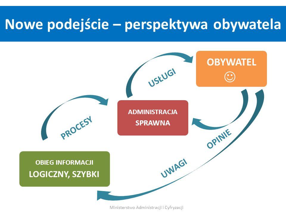 Nowe podejście – perspektywa obywatela