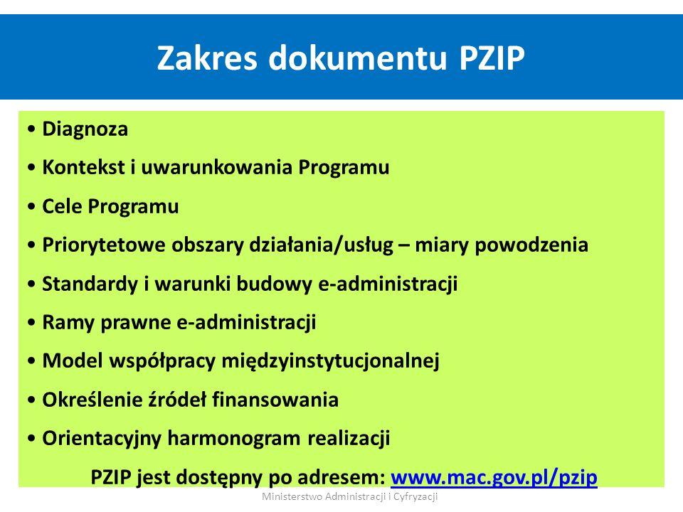 PZIP jest dostępny po adresem: www.mac.gov.pl/pzip