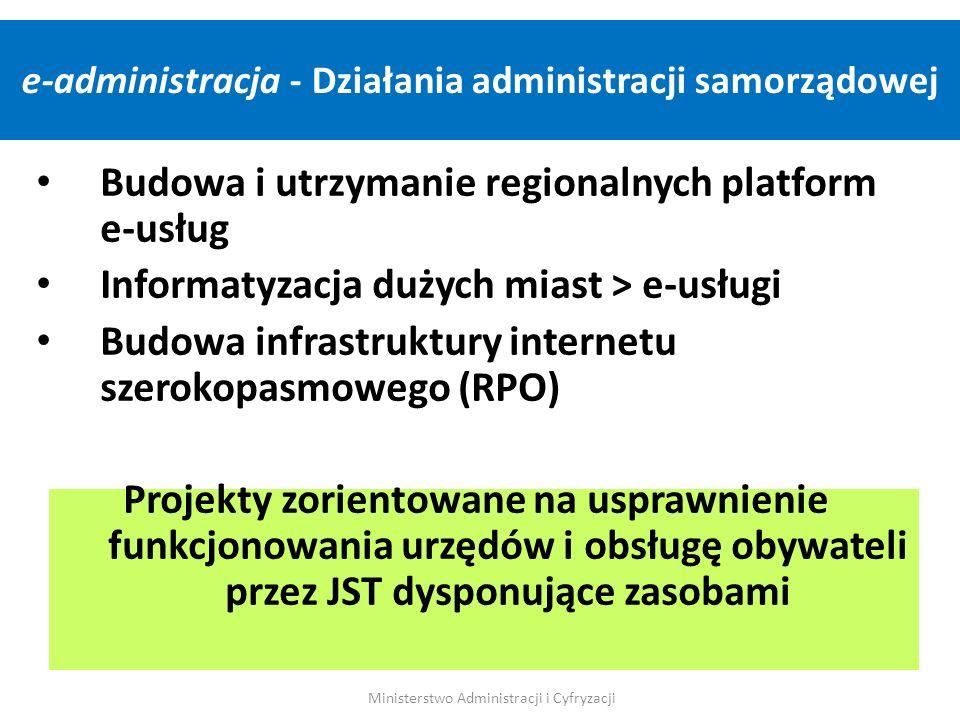 e-administracja - Działania administracji samorządowej