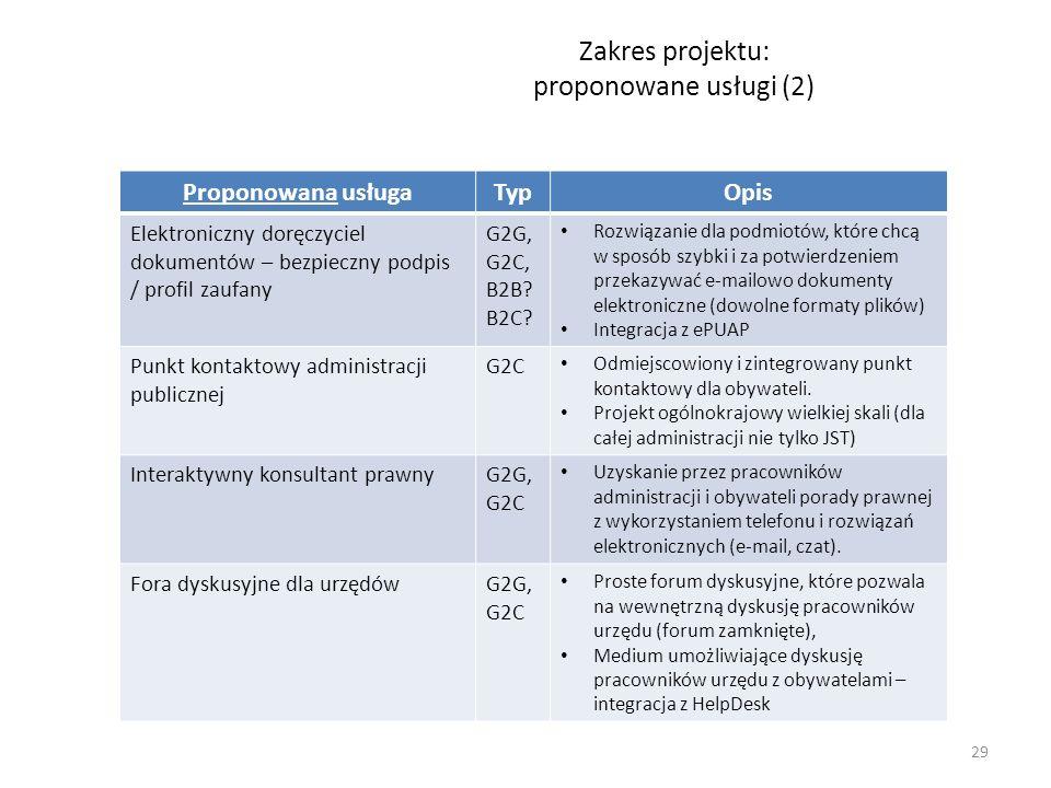 Zakres projektu: proponowane usługi (2)