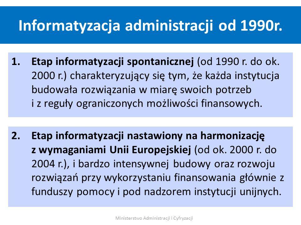 Informatyzacja administracji od 1990r.